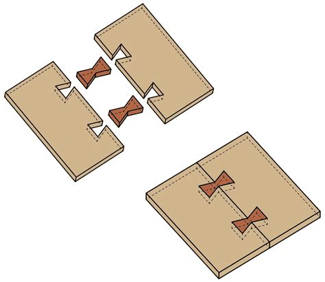 joints in woodwork images