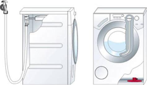 comment installer votre machine 224 laver