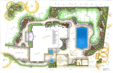 garden design layouts garden design services gwynedd wales