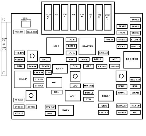 2004 Chrysler Sebring Fuse Box Diagram by 2006 Chrysler Pacifica Fuse Box Diagram Engine Diagram