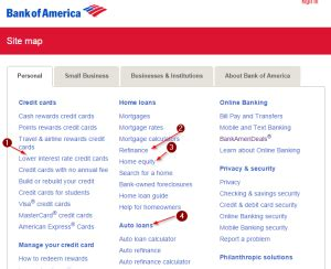 bank of america credit card make payment top commercial banks offering personal loans a survey report