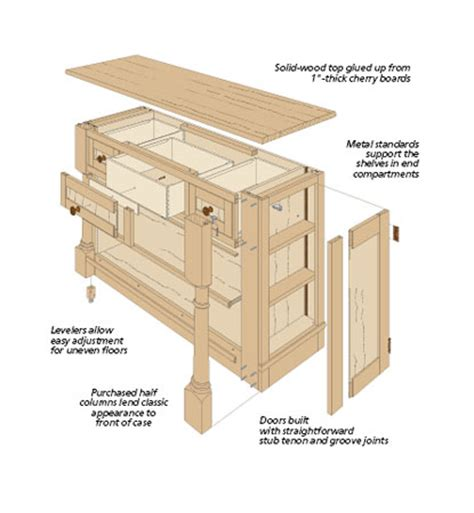 buffet woodworking plans cherry sideboard woodsmith plans