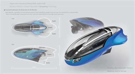 water crafts for aqua one manned submersible watercraft by chris han at