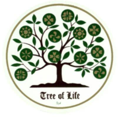 tree symbolism and thanksgiving symbols fruit that part