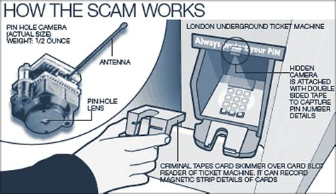 how to make a card skimmer new anti skimming device detected in brunei vsdaily
