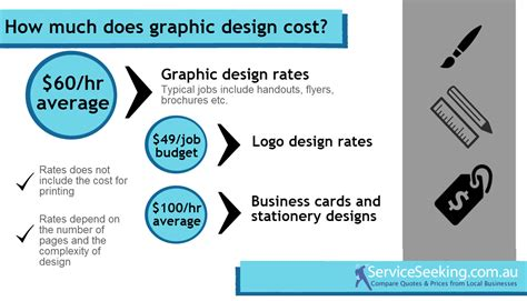 how much is it to make business cards business card design how much image collections card