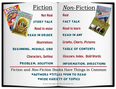 what is a picture story book fiction and non fiction miss knapp s class