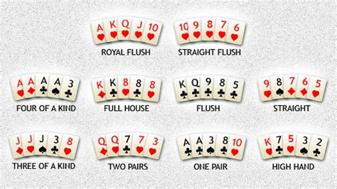 Hand Combinations in Poker   Adda52 Blog