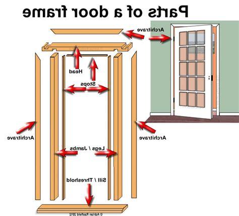 exterior door parts exterior door frame parts door frame parts name