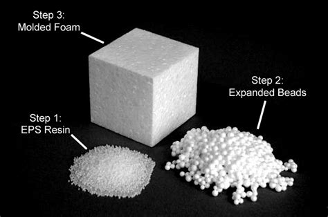 polystyrene manufacturers material up expanded polystyrene eps foam