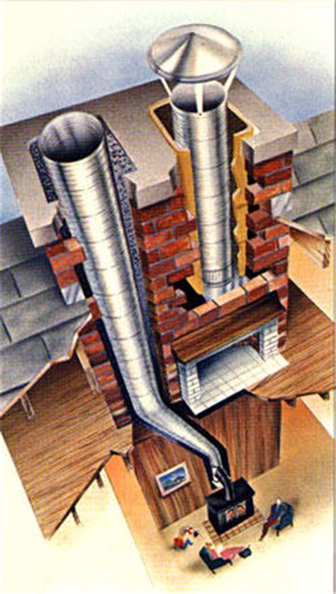 fireplace insert chimney liner chimney liners chimney flue fireplace flue flue pipes