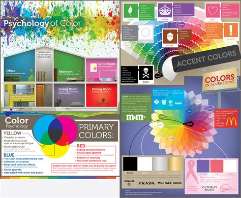 room color psychology the psychology of different colors in a room infographic