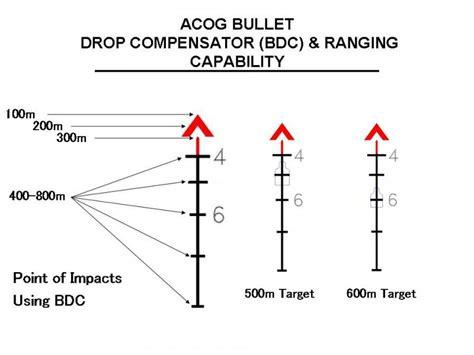 pubg 6x scope pro patria inc designated marksman