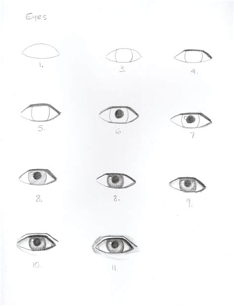 how to draw a eye how to draw anime step 1 models picture