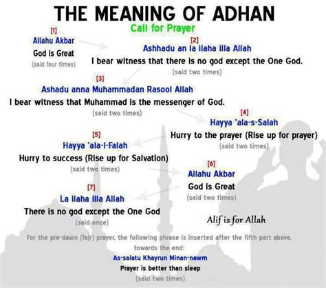 prayer meaning virtues meaning of the adhan muslimah style
