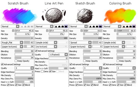 paint tool sai grayscale to color sai digital tips 1 costumised brushes by snouken