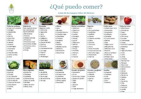 lista alimentos sin lactosa lista de alimentos sin gluten y sin lactosa solo otras