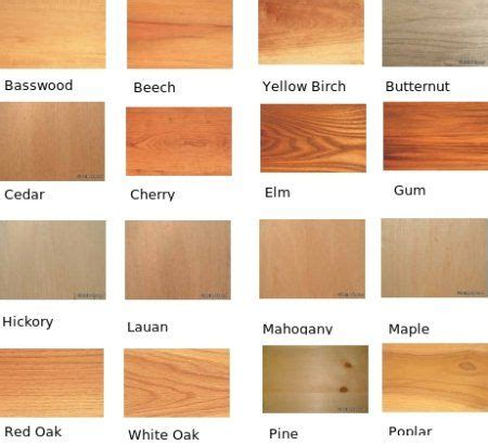Sustainable Hardwood Flooring by Identifying Wood Types Check Out The Color And Grain