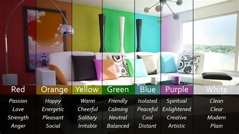 paint colors and emotions paint color feelings chart interior design ideas