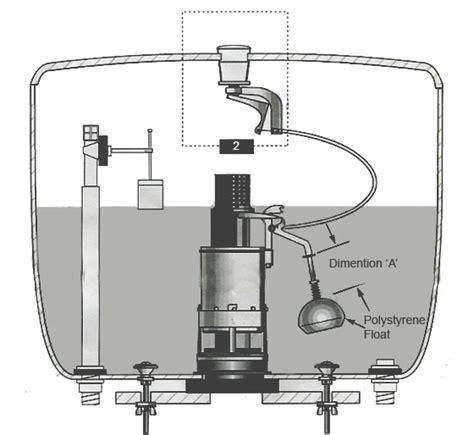 Duravit Toilet Water Level by Push Button Toilet Cistern European Toilet Cistern