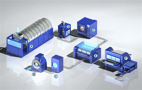 commercial laundry commercial laundry equipment asco application solutions