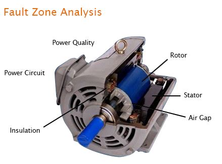 Electric Motor Vibration by Electric Motor Evaluation The Vibration Guys