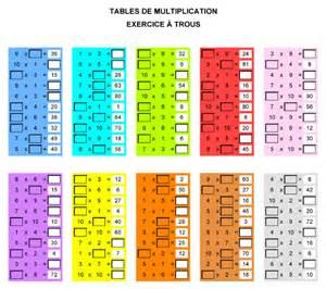 table de multiplication dans le d 233 sordre 224 trous