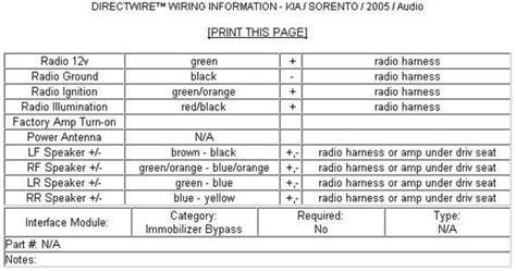 2008 Honda Accord Floor Mats by 2002 Kia Sedona Car Stereo Wiring Diagram Share The
