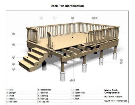 porch building plans 45 great manufactured home porch designs
