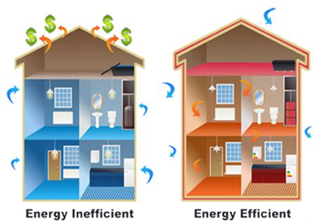 make your house a home 10 ways to make your home more energy efficient 187 cynthia hu