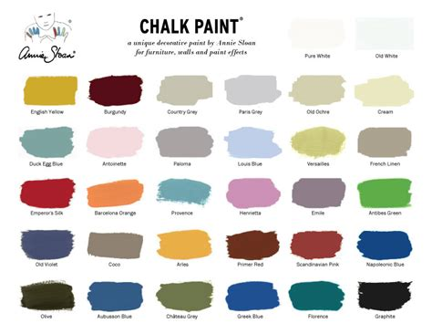 chalkboard paint in colors vintage home decor