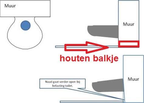 Zwevend Toilet Verstopt by Ombouw Hangend Toilet Maken Binnenwerk Keramische Kraan
