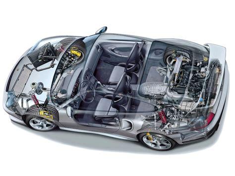 Car Mechanic Wallpaper by Car Mechanics Wallpapers Car Mechanics Stock Photos