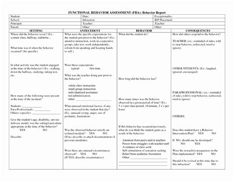 Exle Of Behavior Modification Chart by Exle Of Behavior Modification Approach Search