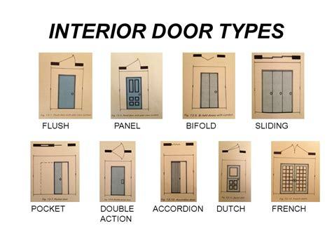 different types of interior doors different types of closet doors what are the different