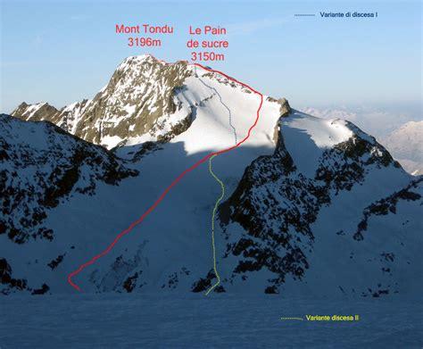 le tour du mont blanc par les glaciers avec paulo grobel