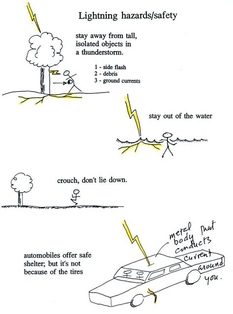thunder in use mon apr 22 notes