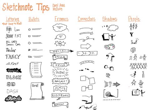 image gallery sketchnotes icons