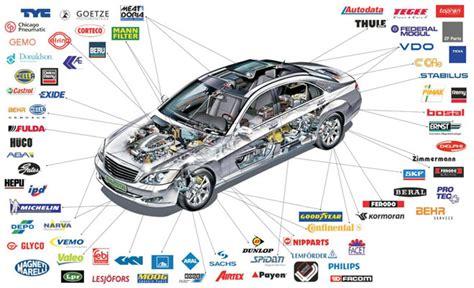 Motoare Electrice Pentru Autoturisme by Service Auto Servicenter Cluj