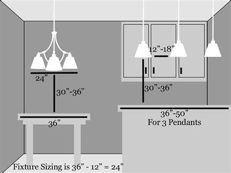 how to program lights for general kitchen lighting ceiling mounts semi flushes