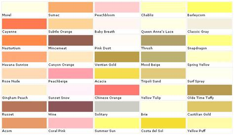 behr paint color codes 100 behr paint color codes all the dupes behr 770e