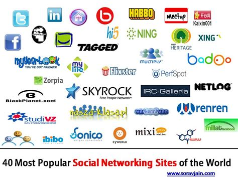 40 Most Popular Social Networking Of The World