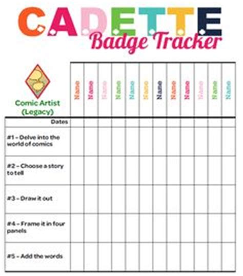 cadette woodworker badge requirements cadette scouts on 160 pins