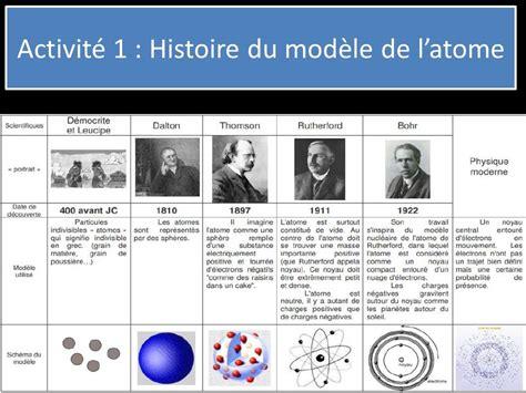 histoire de l m2 atomes et ions