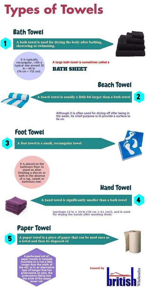 types of types of towels visual ly