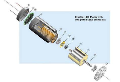 Brushed Ac Motor by Brushed Vs Brushless Dc Motor Impremedia Net