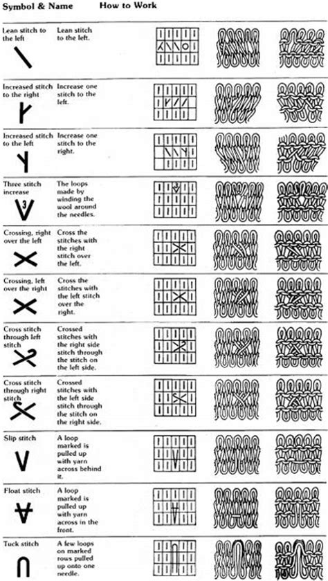 knitting symbols knitting symbols page 2 alessandrina