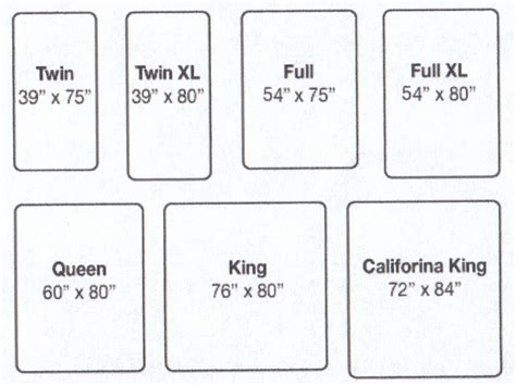 measurements of size bed eastern king bed vs california king bed real real