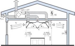 kitchen ventilation system design commercial kitchen exhaust system design commercial
