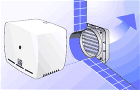 ventilation salle de bain sans vmc my